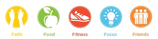 daniel plan faith food fitness
